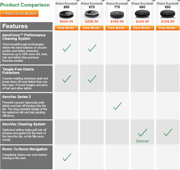 Roomba Comparison Chart 1