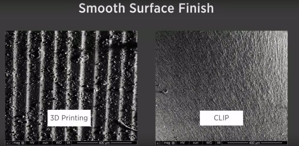 Molecular Smooth Surface
