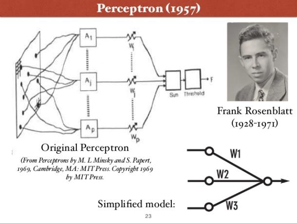 A 1957 Diagram of Perceptron
