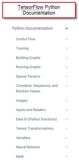 TensorFlow's Python Documentation Menu
